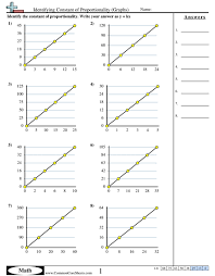 ratio worksheets free distance
