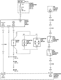 wiring diagram for 2000 dodge neon wiring diagram \u2022 2000 Dodge Caravan Fuse Diagram at 2000 Dodge Neon Fuse Box Diagram