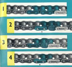 Motorcycle Chain Chart Chain Specifications