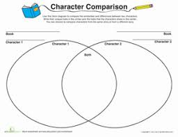 Venn Diagram For Second Graders Character Comparison Worksheet Education Com