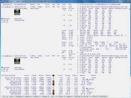 Ethereum Mining Gpu Chart Depth Chart For Bitcoin Ethereum Mining Nvidia 38494 Drivers