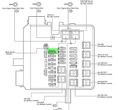 lexus rx330 fuse box diagram lexus wiring diagrams online