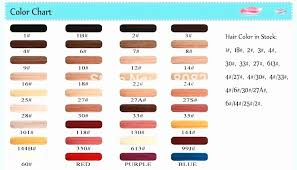Hair Color Dominance Chart 68 Precise Eye Hair Color Genetics Chart