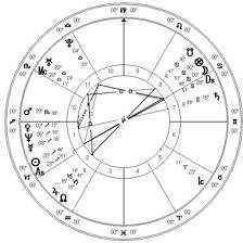 Free Natal Chart Sagittarian Mind Consulting