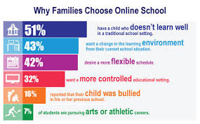 School Schedules Online Why Families Choose Online School Connections Academy
