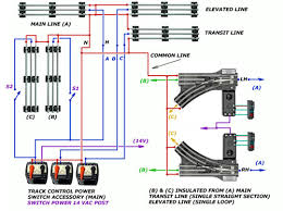 wiring diagram for lionel trains the wiring diagram wiring diagram for 027 lionel switch wiring car wiring diagram