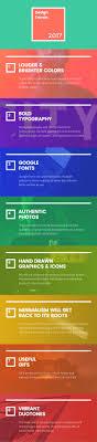 25 Beautiful Design Trends Ideas On Pinterest Graphic Design
