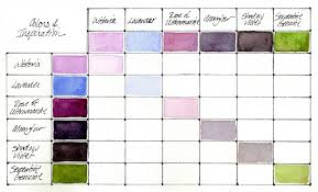 Watercolor Mixing Chart Download Color Mixing Charts How To Make Them And Why Daniel