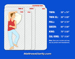 Mattress Sizes And Dimensions A Comprehensive Overview