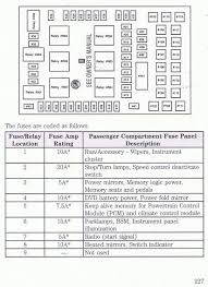 2004 f150 power window wiring diagram images forums dilenger s album fuse box diagram 2005 f150