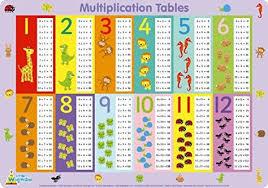 Times Table Chart Amazon Pin By White Coccodrillo On La Scuola Multiplication