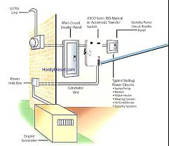 automatic generator start circuit diagram best asco transfer Generator Plug Wiring Diagram at Generator Inlet Box Wiring Diagram