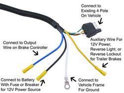 trailer harness wiring diagram trailer image pole 3 wire trailer harness pole automotive wiring diagrams on trailer harness wiring diagram