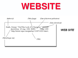 How To Cite A Website In Parentheses Mla   Solution For How To For How To