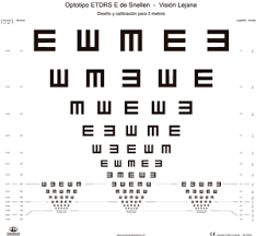 Etdrs E Snellen Chart Far Vision Purchase Online From