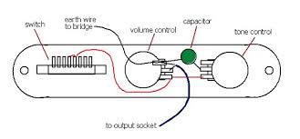 tele wiring diagram 5 way switch images way super switch wiring telecaster wiring diagrams
