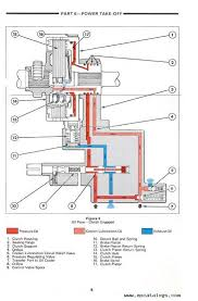 ford 6610 wiring diagram wiring diagram operations 6610 ford tractor wiring diagram wiring diagram var ford 6610 wiring diagram ford 6610 wiring diagram