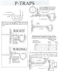 bathtub drain trap bathtub drain mechanism diagram bathtub drain trap bathtub drain trap repair