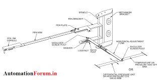 Circular Chart Recorder Working Field Instrumentation