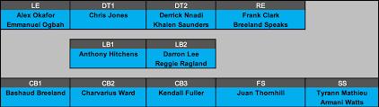 Kansas City Chiefs 2019 Fight For The Playoffs Suuma Eu