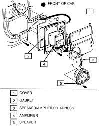 Front speaker installation eldorado with delco® bose®