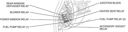 mitsubishi galant fuse diagram image mitsubishi galant i have no power to either power outlet on 2006 mitsubishi galant fuse diagram