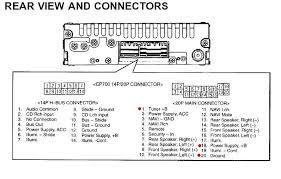 mini cooper roadster radio wiring diagram mini cooper wiring