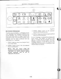 wiring diagram for 3930 new holland tractor wiring wiring new holland wiring diagram wiring diagram and schematic