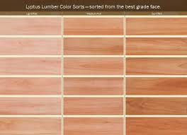 weyerhaeuser lyptus wood with a pedigree and trademark lyptus wood flooring w51 wood
