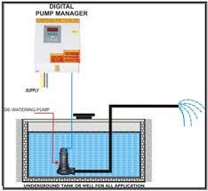 sump pump control wiring diagram wiring diagram and schematic design testing submersible pump control box liberty sump pump diagram