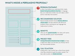 Writing A Proposal For Website Design | Free Web Design Proposal ...