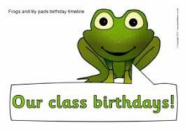 Sparklebox Birthday Charts Themed Birthday Board Classroom Display Resources
