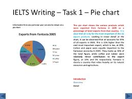 Describing Pie Charts Vocabulary Task 1 Overview