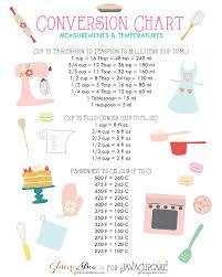 Day 76 Measuring Kitchen Ingredients Conversion Chart