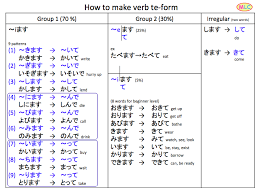 japanese verb te form chart pin on japanese words grammar