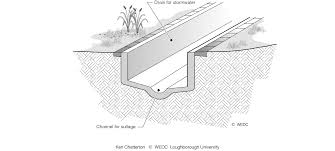 Drainage Channel Design My Wedc Wedc Graphics Library