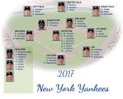 Newyorkyankess Hashtag On Twitter
