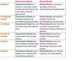 public school vs private school essay personal narrative essay public school vs private school essay 712 words