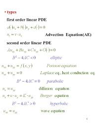 4 types first order linear pde advection equation ae second order linear pde