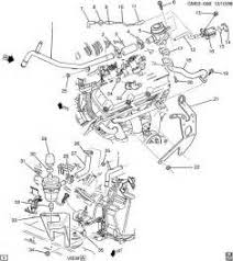 similiar buick lesabre engine diagram keywords engine diagram 1997 buick lesabre image wiring diagram engine