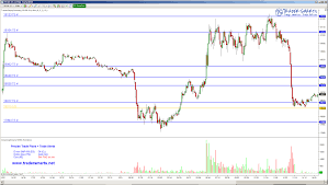 Ym Chart Tradersmarts Ym Es 6e Cl Gc Ts Tradeplan Chart Review