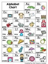 My Alphabet Chart Alphabet Chart Alphabet Phonics Alphabet Charts Alphabet