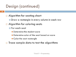 Visual C Programming Concepts And Projects Ppt Video
