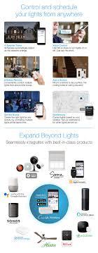 lutron caseta wireless dimmer kit smart bridge white p bdg info guides