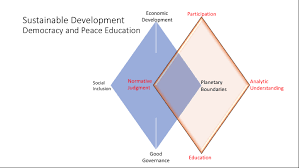 sustainable just peace jeffery sachs s the age of sustainable in summary as outlined in this essay sachs s powerful multi dimensional conception of sustainable development has significant potential for giving peace
