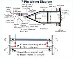 7 way trailer wire diagram wiring diagram 7 way trailer wiring 7 way trailer wire diagram trailer wiring diagram 7 pin trailer plug wiring diagram 7 flat 7 way trailer wire diagram trailer brake wiring