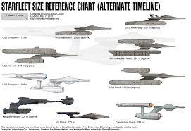 Flowerpoop Com Star Trek Ships Classy Yet Refined Shit