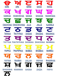 Punjabi Alphabet For Kids – Latest HD Pictures, Images and Wallpapers