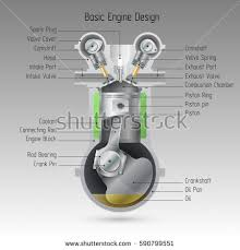 internal combustion engine stock vectors images vector art basic engine design vector illustration