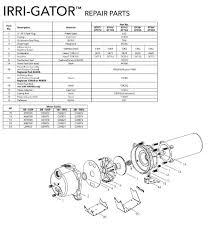 cheap best irrigation pump best irrigation pump deals on get quotations · goulds gt30 irrigation pump repair rebuild kit 3 hp